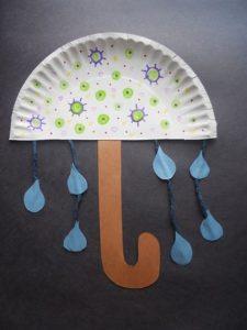 DIY Paper Plate Craft Ideas