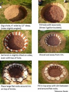 DIY Step by Step Fire Pit